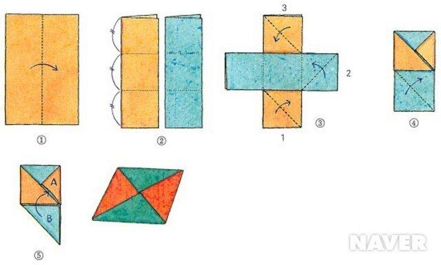 傳統遊戲-畫片摺法1