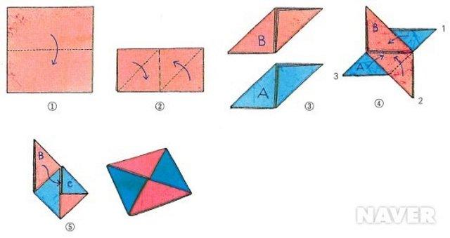傳統遊戲-畫片摺法2