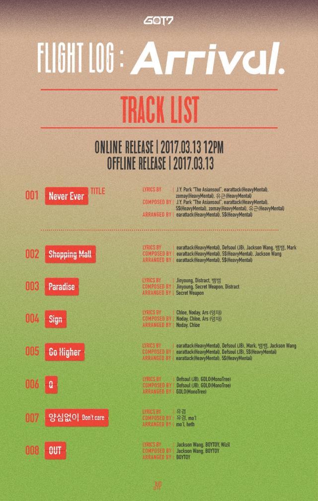GOT7《FLIGHT LOG : ARRIVAL》曲目表