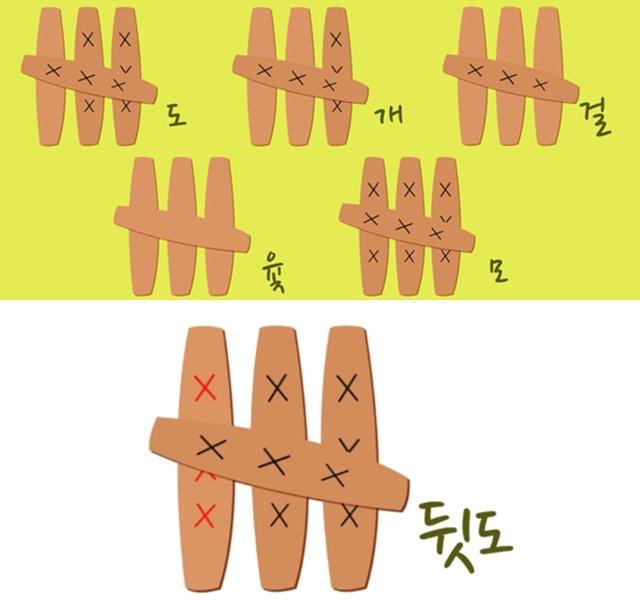 傳統遊戲-擲柶-棍棒