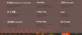 MAMAMOO「Melting」歌曲列表公開 製作陣容豪華 拭目以待