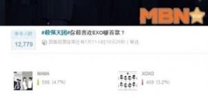 中國網友选選定的最喜歡的exo歌曲-月光
