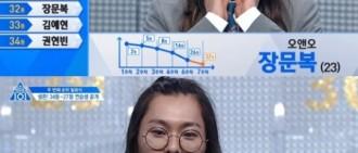 張文福受訪談長髮:原定進TOP20後剪髮