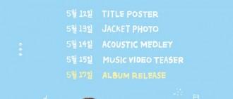 FNC推新樂團HONEYST 17日攜新輯出道