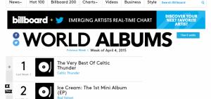 Red Velvet榮登美 Billboard排行榜 《Ice Cream Cake》獲《人氣歌謠》冠軍