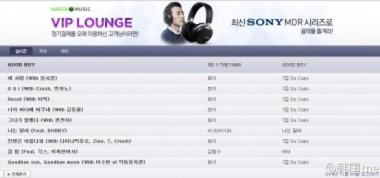 GD X 太陽<GOOD BOY>公開後奪得8大音源榜1位