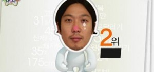 《無限挑戰》劉在石身體年齡排第一 秘訣是?