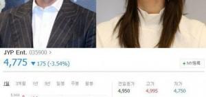 秀智-李敏鎬承認戀愛后 JYP股價突然下降3.5%