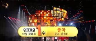SBS《人氣歌謠》今日播出 MinSeo未出道即奪一冠
