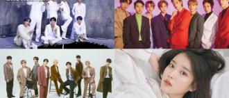 韓迷親選「我最喜愛的Kpop明星」 BTS高票奪冠IU成唯一上榜Solo歌手