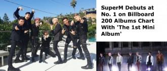 繼The Beatles後第二隊!SuperM美國出道專輯登Billboard榜首