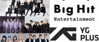 Big Hit對YG子公司注資700億 達成多方業務合作拓展全球市場