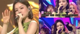 Lee Hi新歌舞台抽掉B.I部分 粉絲力撐再獲音樂節目冠軍