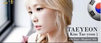 子瑜打敗泰妍-秀智獲世界最美面孔13位 果然是朴振英的殺手鐧