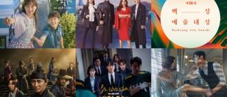 百想藝術大賞入圍名單出爐 閉門舉行下月5日直播揭盅